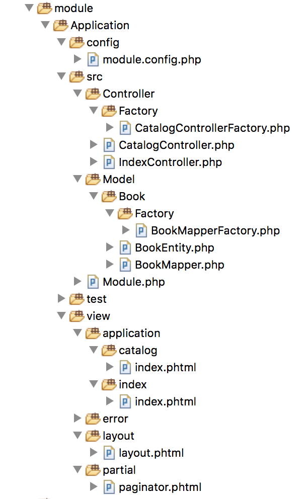 Application directory structure with partial view template folder